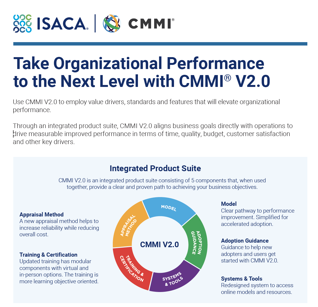 Take Organizational Performance to the Next Level with CMMI V2.0